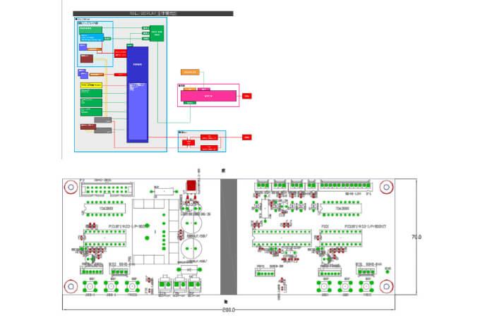 Electric & Electronics system development